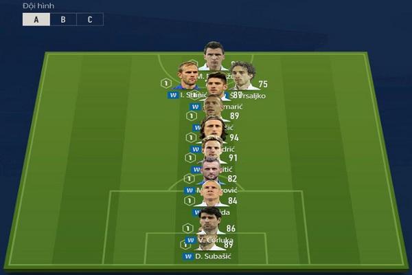 Đội hình hiện tại của Fifa online 4