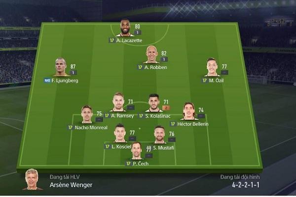 Chiến thuật bình thường tại Fifa online 4